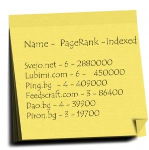Българските Bookmarking сайтове